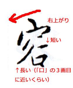 王義之の特徴1「左に前傾姿勢」