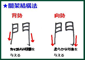 書道の書法「間架結構法」