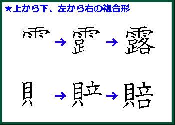 書き順のルール 上から下、左から右の複合形