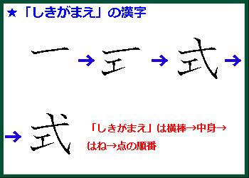 しきがまえの漢字の書き順